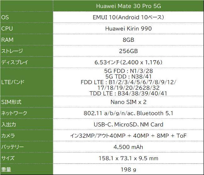 Huawei Mate 30 Pro 5G スペック
