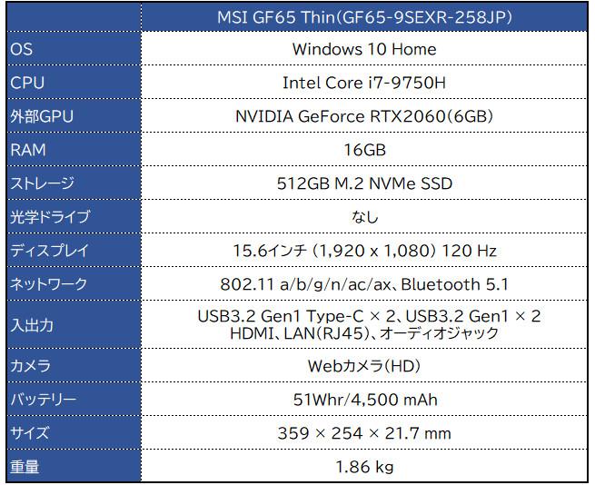 MSI GF65 Thin
