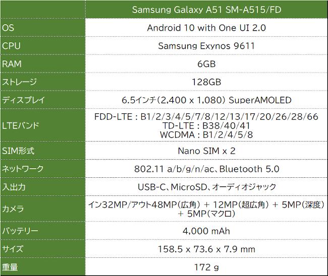 Galaxy A51 スペック表