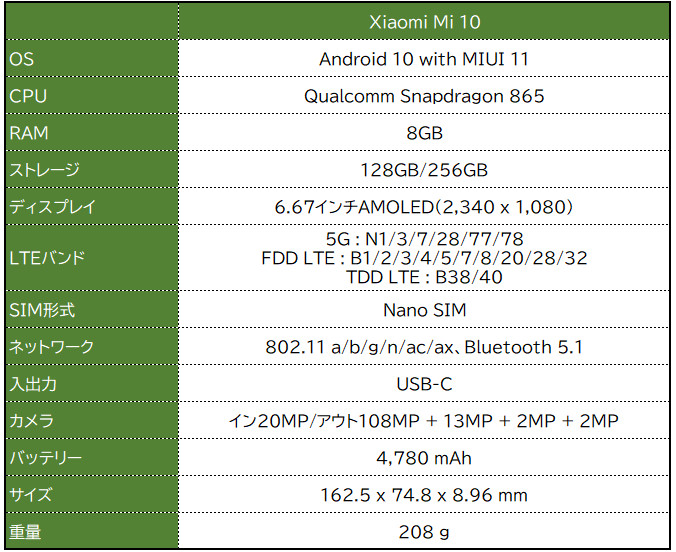 Xiaomi Mi10 スペック表