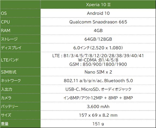 Xperia 10 II スペック
