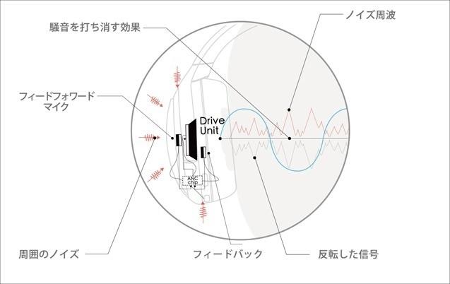 mu6_space2_NC