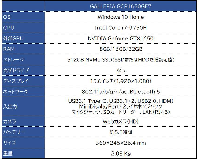 GALLERIA GCR1650GF7 スペック表