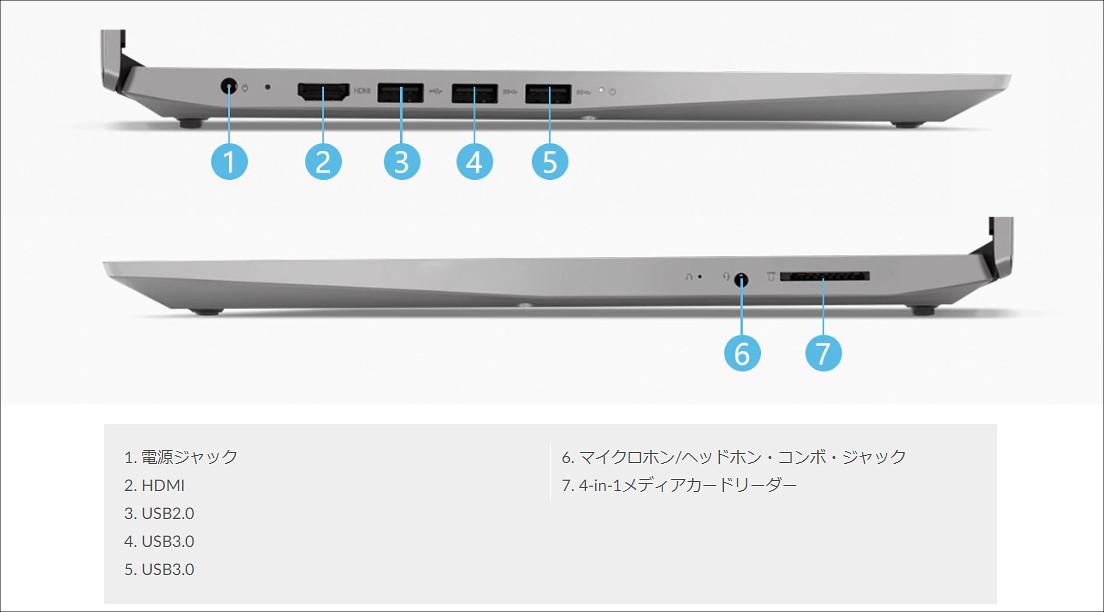 Lenovo IdeaPad S145 (15)
