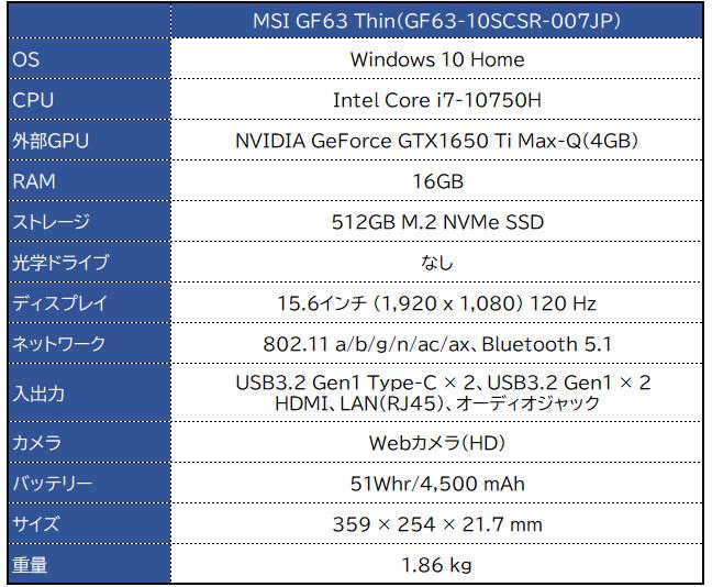 MSI GF63 Thin スペック表