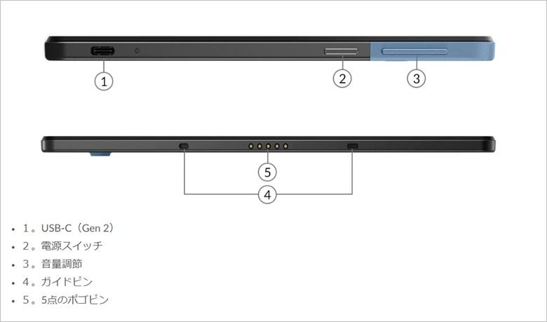 Lenovo Chromebook Duetのインターフェイス