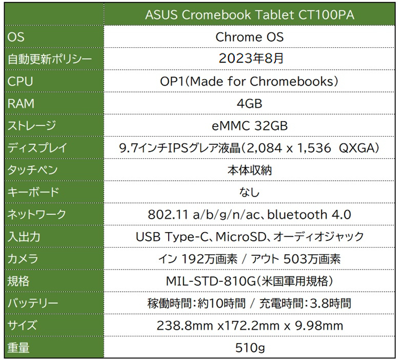ASUS Chromebook Tabletのスペック表