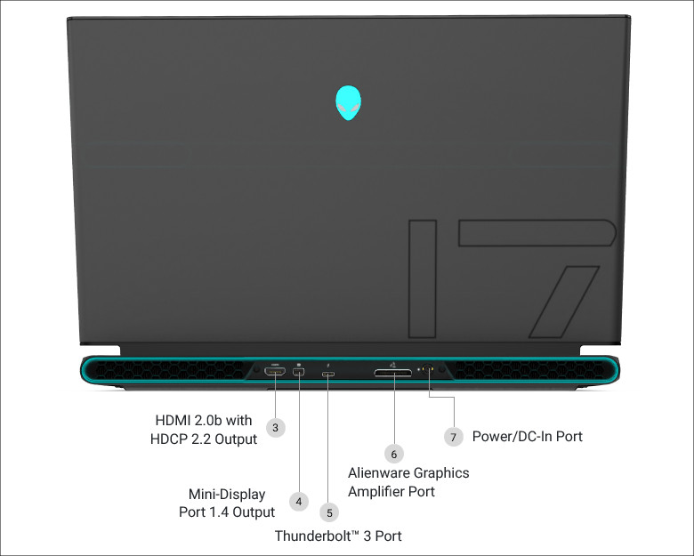 DELL ALIENWARE m15 / m17