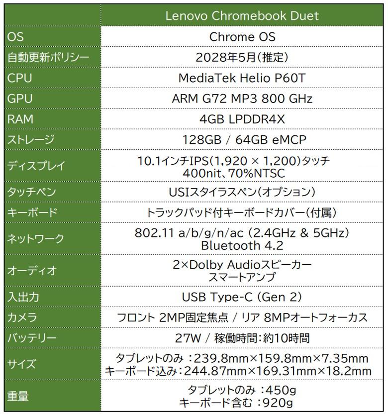Lenovo Chromebook DuetLenovo Chromebook Duetのスペック