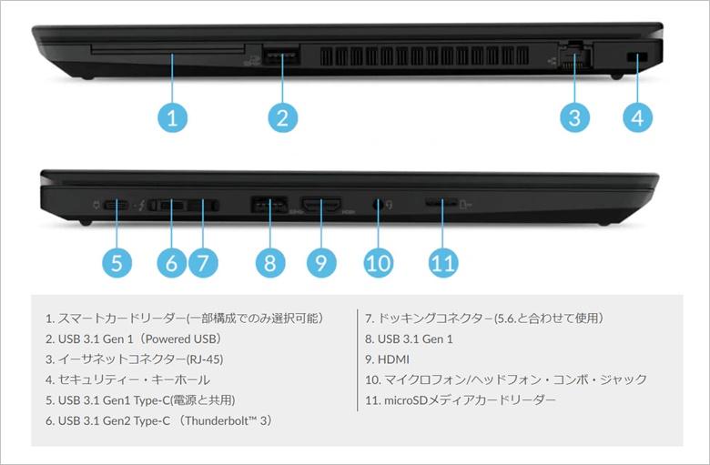 ThinkPad T14 PORT