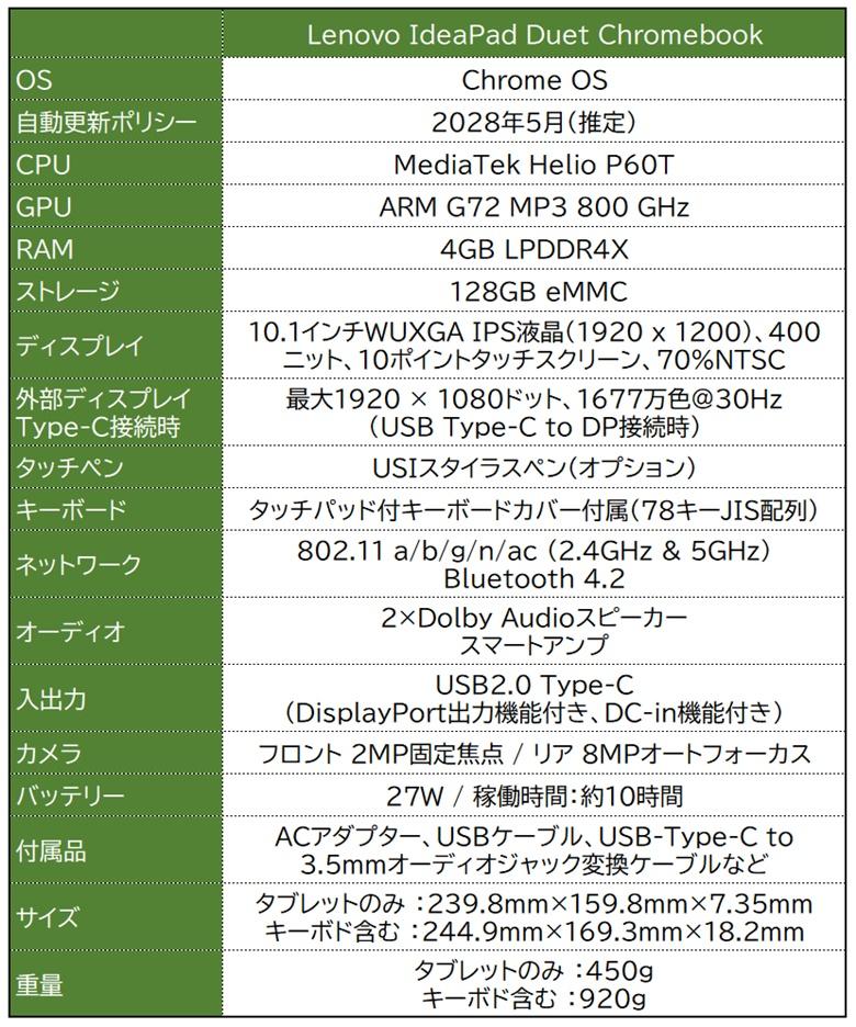 IdeaPad Duet Chromebookの日本仕様スペック表