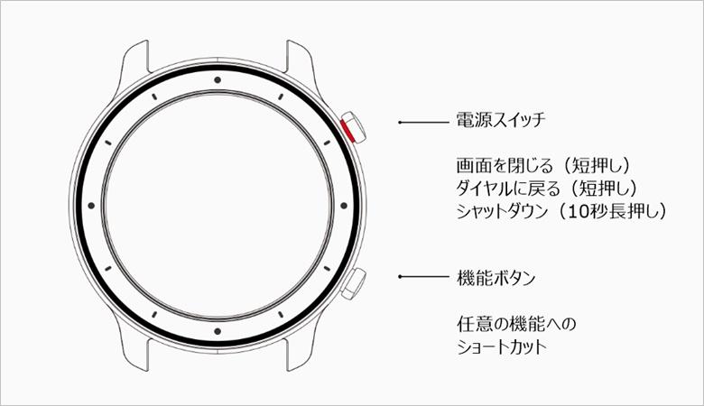 Amazfit GTR ボタン