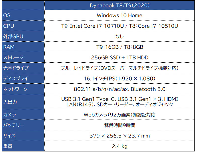 dynabook T9/T8