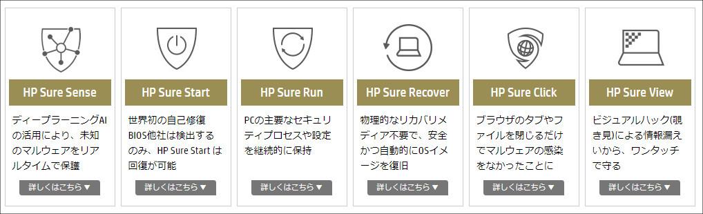 HP Elitebook X360 1040 G6 セキュリティ