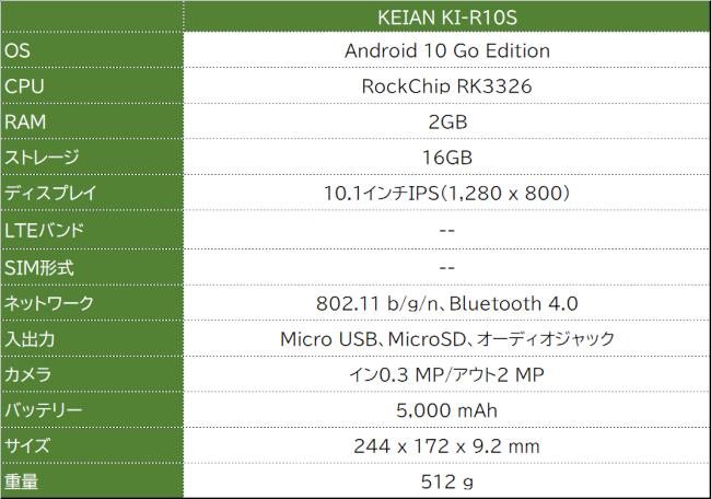 KEIAN KI-R10S スペック