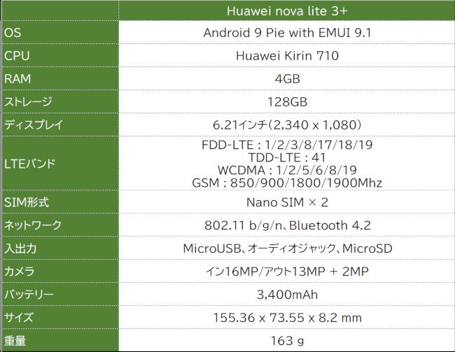 Huawei nova lite 3+ スペック