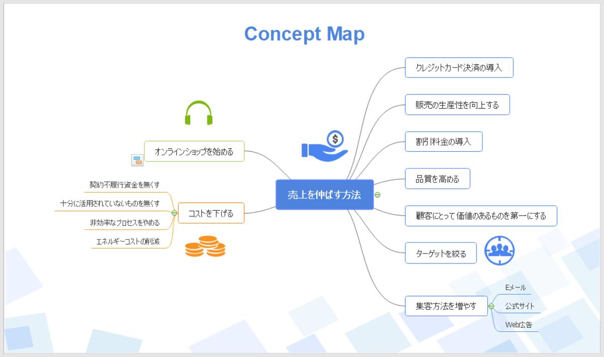 マインドマップの作例