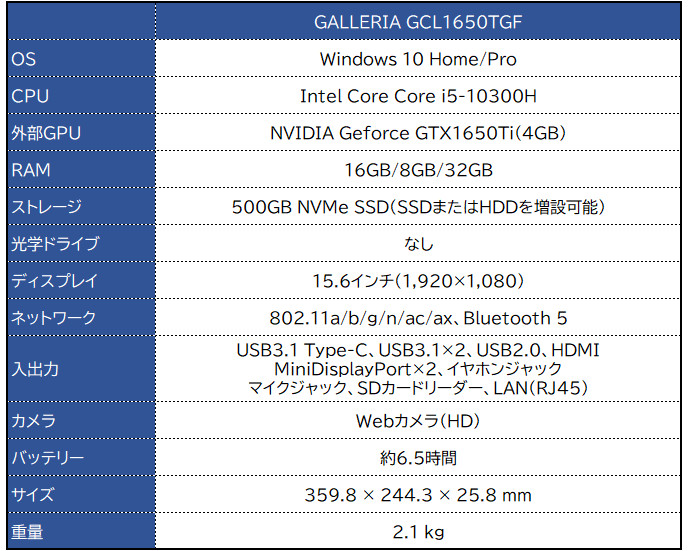 ドスパラ GALLERIA GCL1650TGF スペック