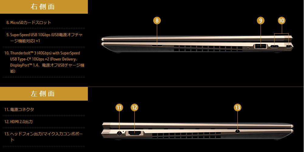 HP Spectre x360 15(eb0000)