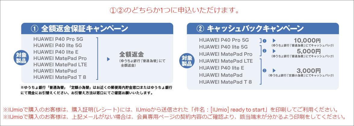 HUAWEI キャッシュバック or 全額返金保証