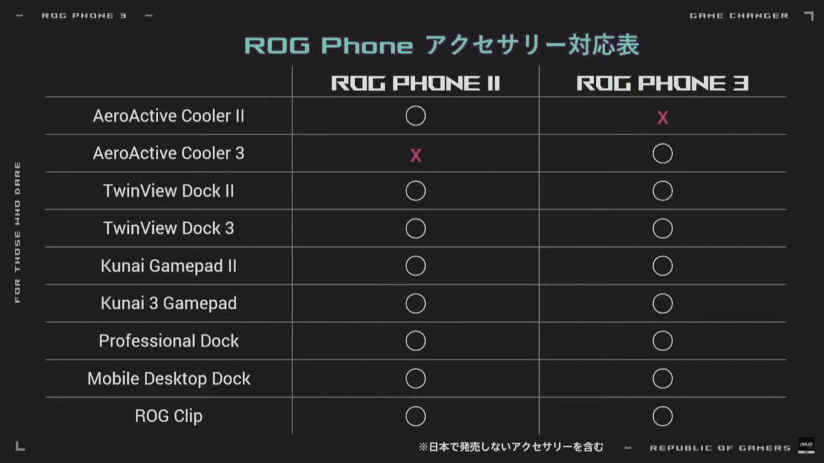 ROG Phone_3(23)