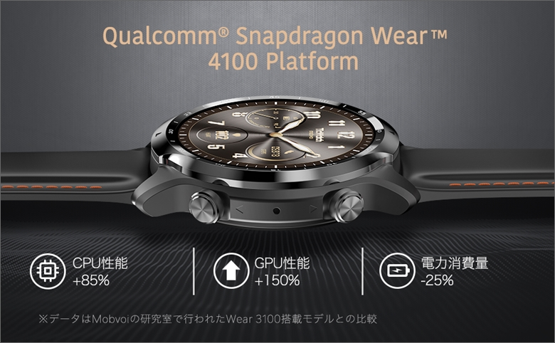 TicWatch Pro 3はSnapdragon Wear 4100搭載