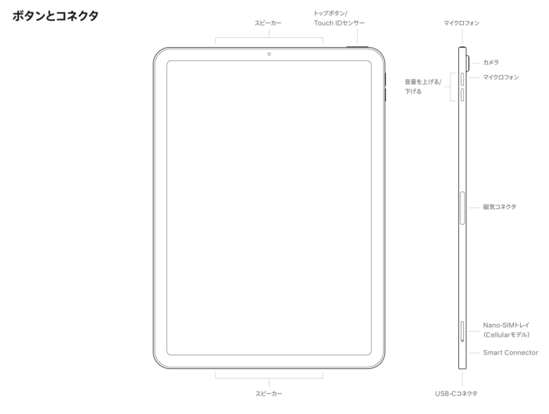iPad Air Port