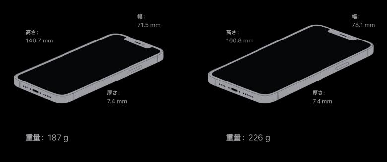 iPhone 12 (9)