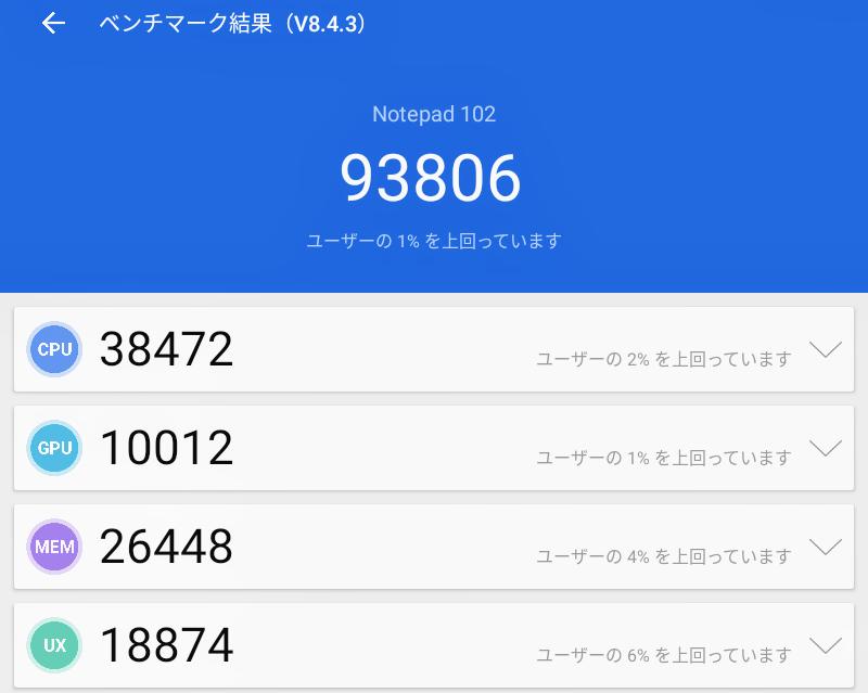 Notepad102