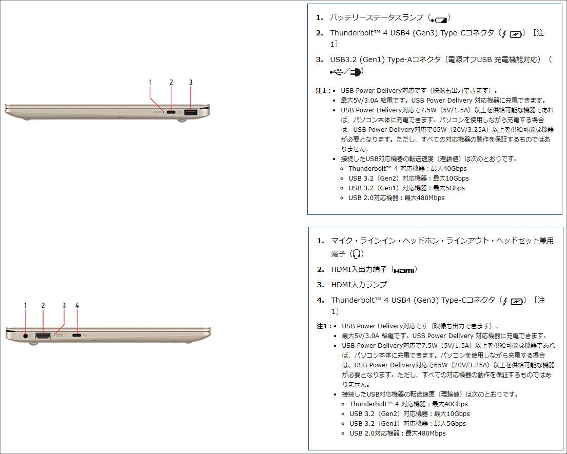 富士通 LIFEBOOK CH(WC1/E3, WC2/E3)