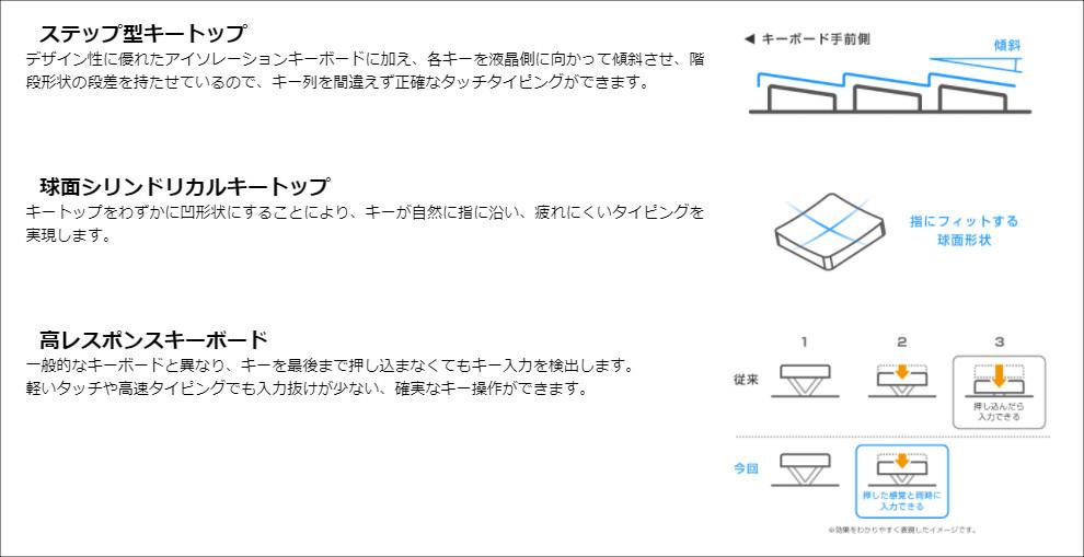 富士通 LIFEBOOK TH(WT1/E3)
