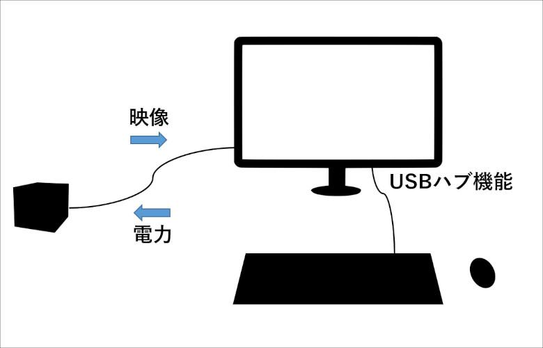Minisforum X35G