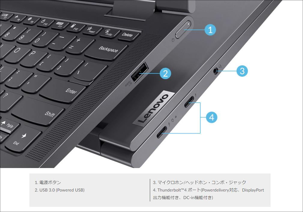 Lenovo Yoga 750i 14