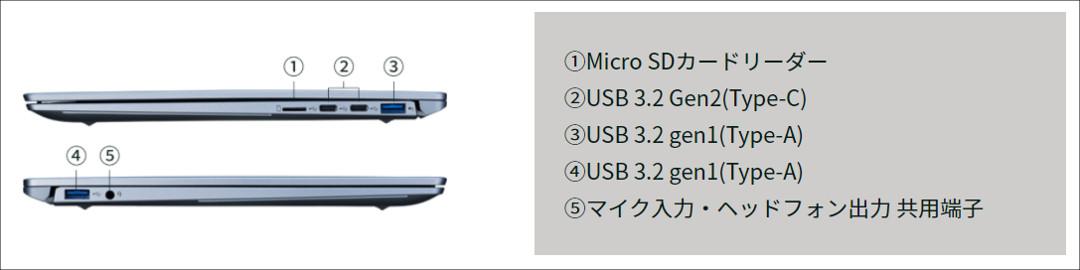 ドスパラ F-14IC