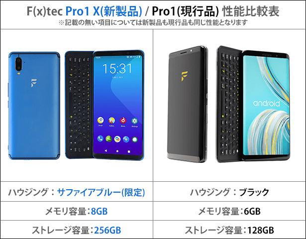 F(x)tec Pro1 X