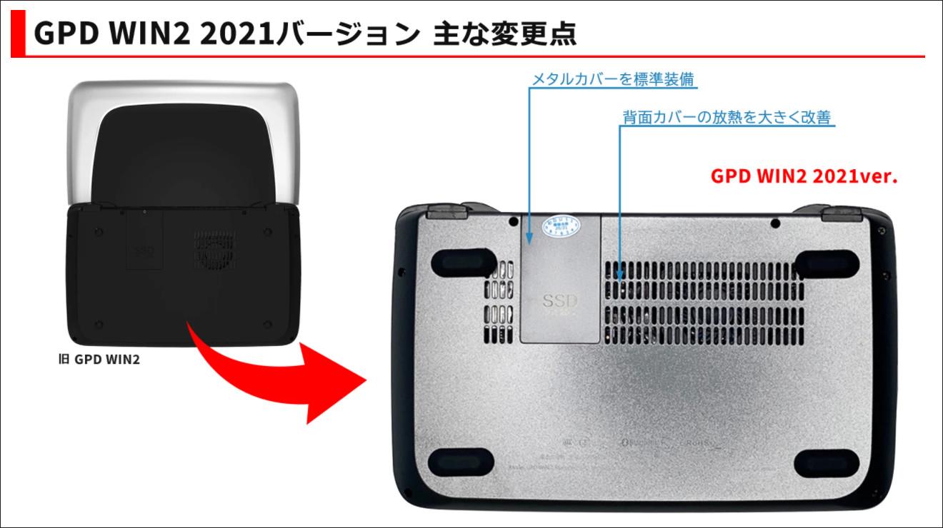 GPD WIN2(2021)