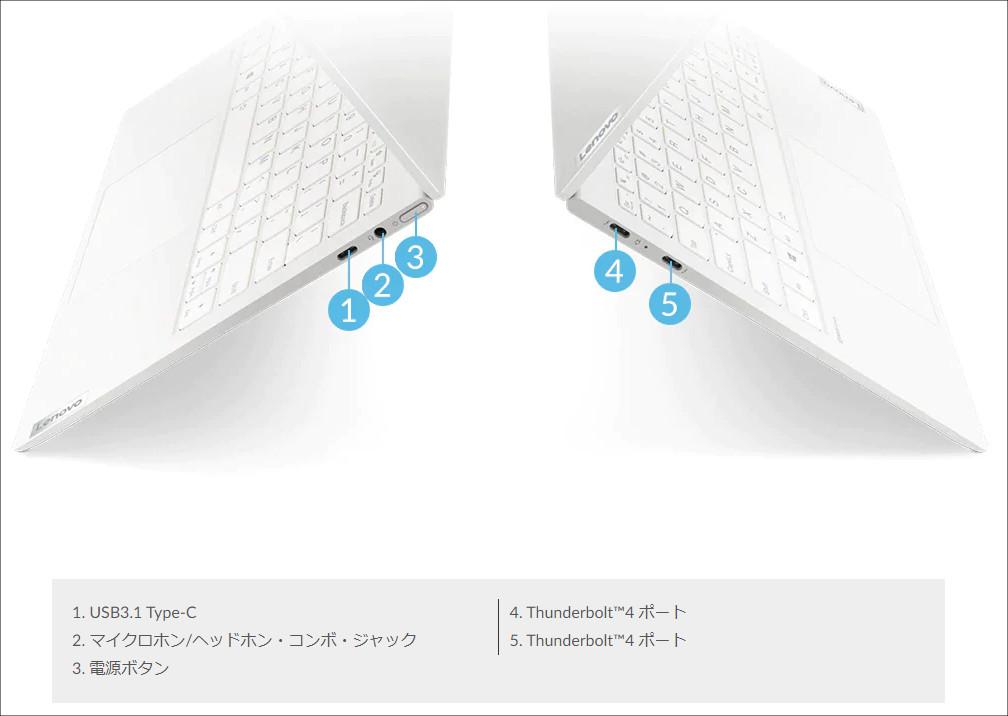 Lenovo Yoga Slim 750i(13)/ Yoga Slim 750i Carbon