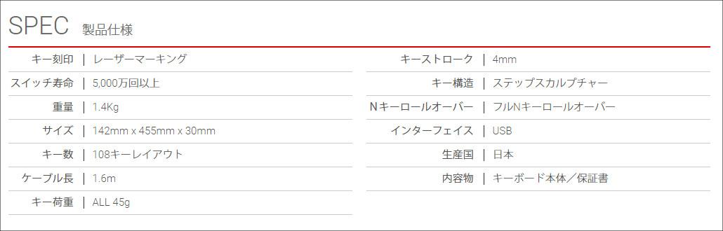 東プレ REALFORCE / R2-JP4-BK スペック表