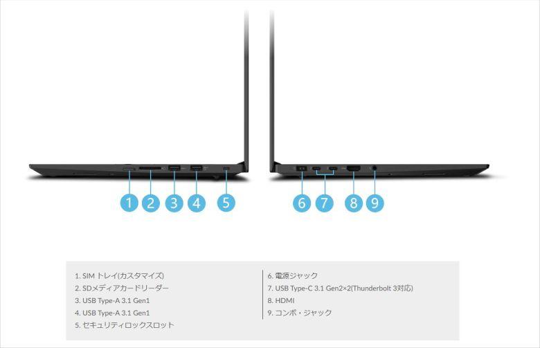 ThinkPad P1 Gen3 ポート