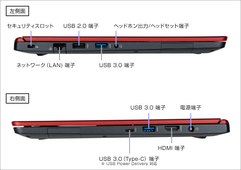 mouse X4-R5