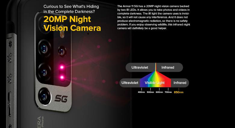 Ulefone Armor 11 5G カメラ