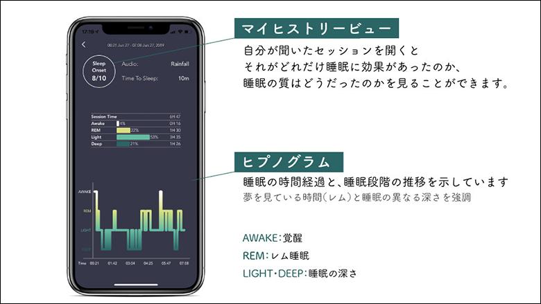 専用アプリ1