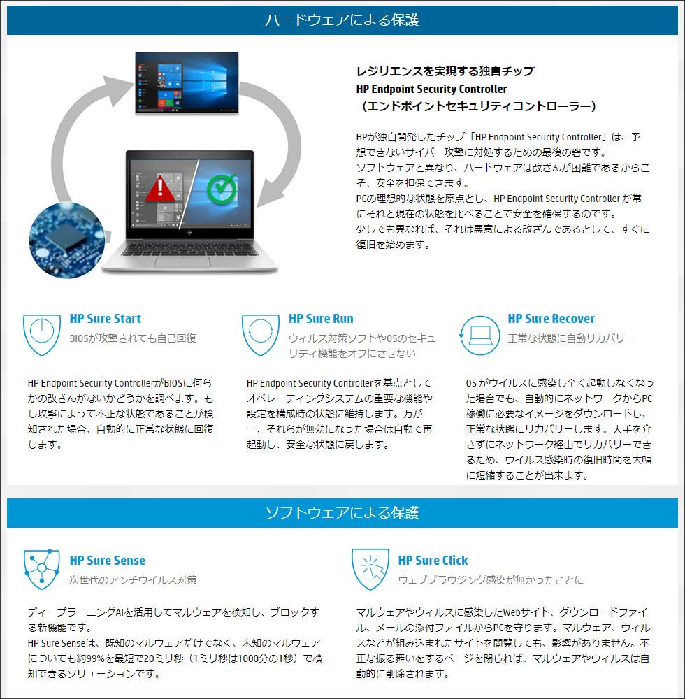 HP ProBook 635 Aero G7 セキュリティ
