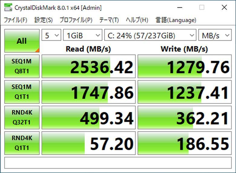 Minisforum U820 CrystalDiskMark