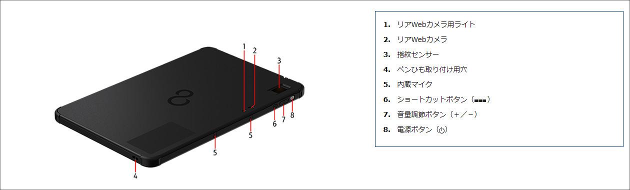 富士通 arrows Tab WQ2/F1(QHシリーズ)
