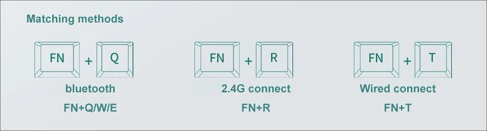 TECHNOLOGY XM-RF84