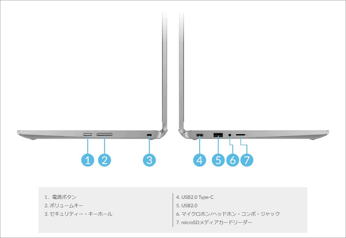Lenovo IdeaPad Flex 360 Chromebook