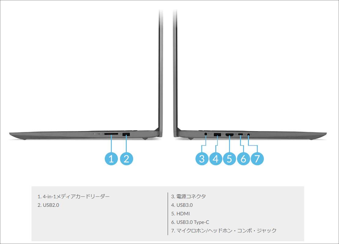 Lenovo IdeaPad Slim 360i 17 / 360 17