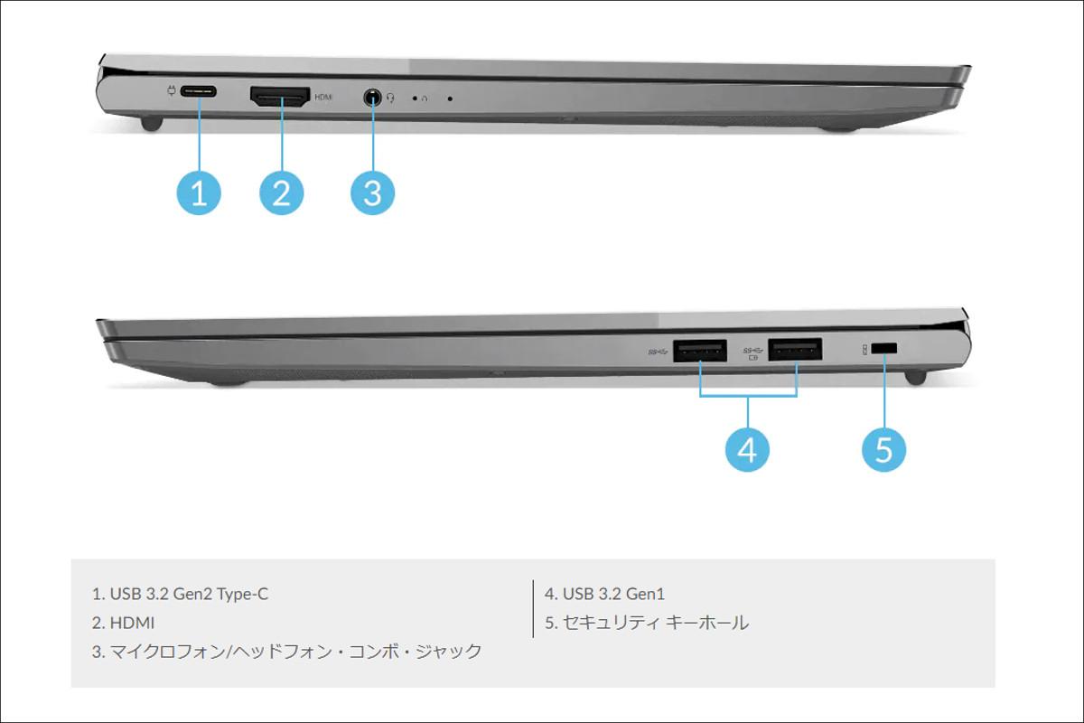 Lenovo ThinkBook 13s Gen 3 (AMD)