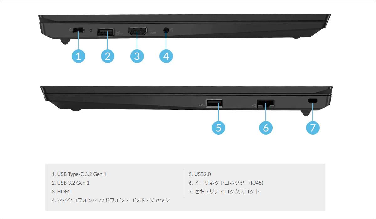 Lenovo ThinkPad E15 Gen3 AMD
